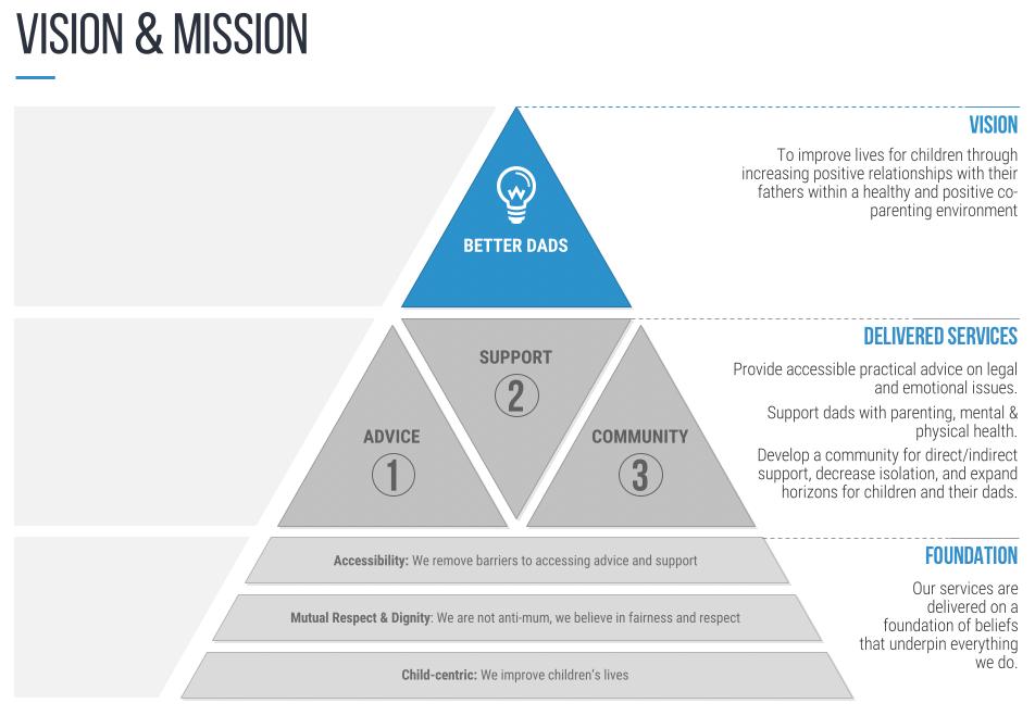 DU Vision & Mission.png